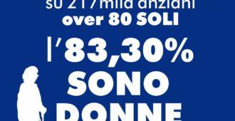 Nel Veneto oltre 180 mila anziane ultraottantenni vivono sole